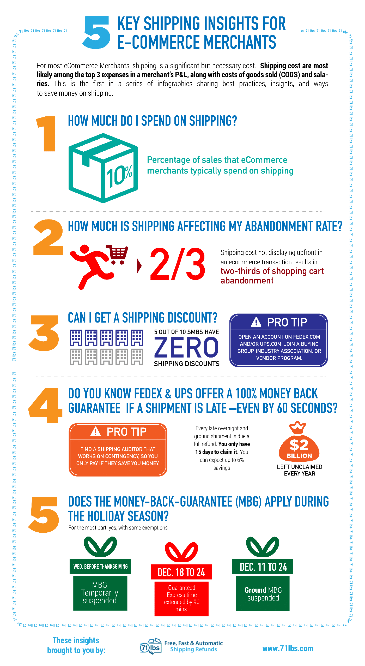 FedEx and UPS users: If your overnight or ground shipment is late, even by 60 seconds, you should get 100% of your money back