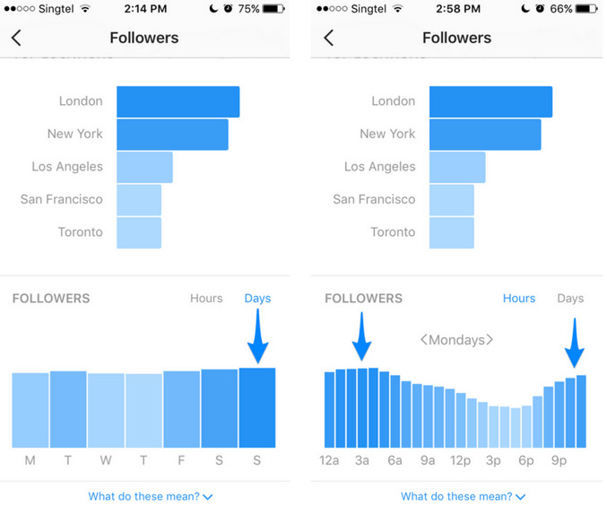 How to Get More Likes on Instagram WITHOUT Cheating [5 Tips] - X-Cart